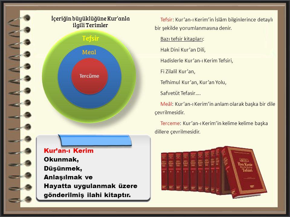 İçeriğin büyüklüğüne Kur'anla ilgili Terimler