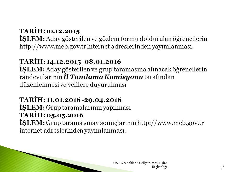 İŞLEM: Grup taramalarının yapılması TARİH: 05.05.2016