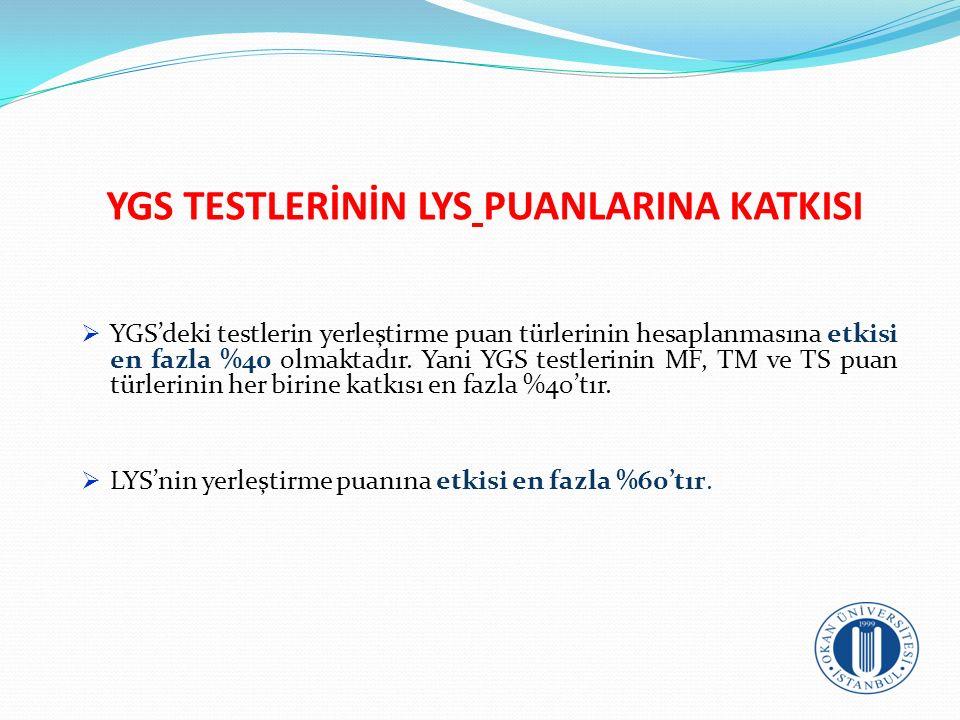 YGS TESTLERİNİN LYS PUANLARINA KATKISI