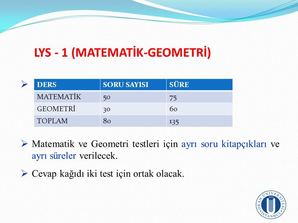 LYS - 1 (MATEMATİK-GEOMETRİ)