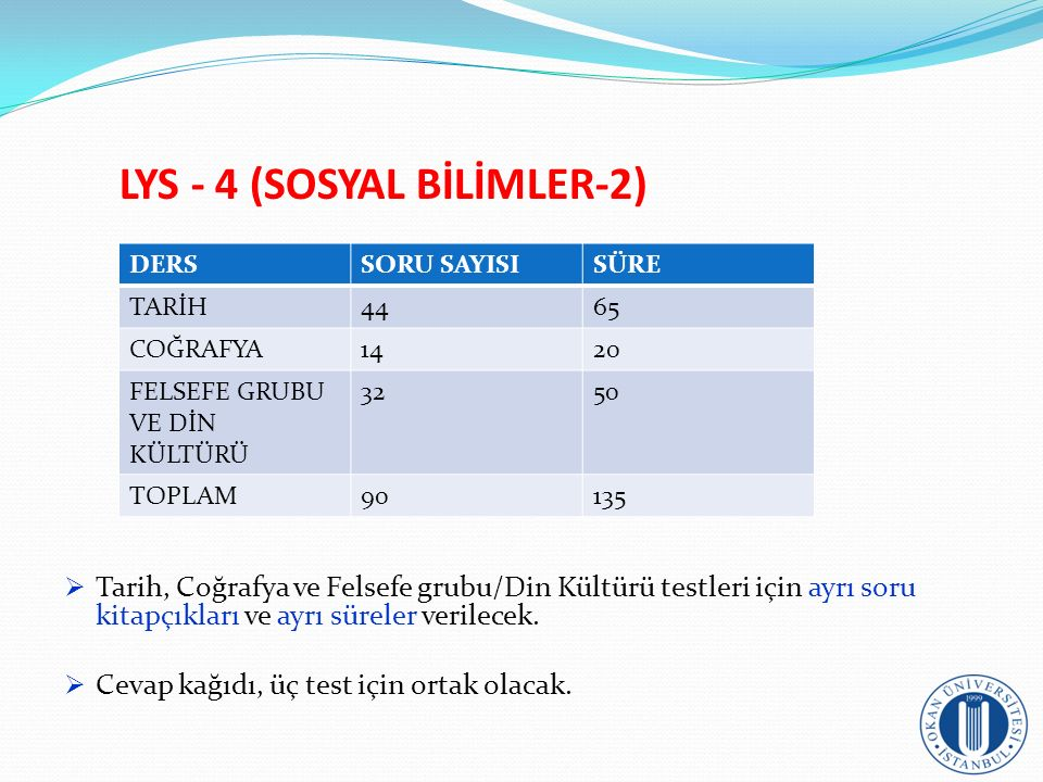 LYS - 4 (SOSYAL BİLİMLER-2)