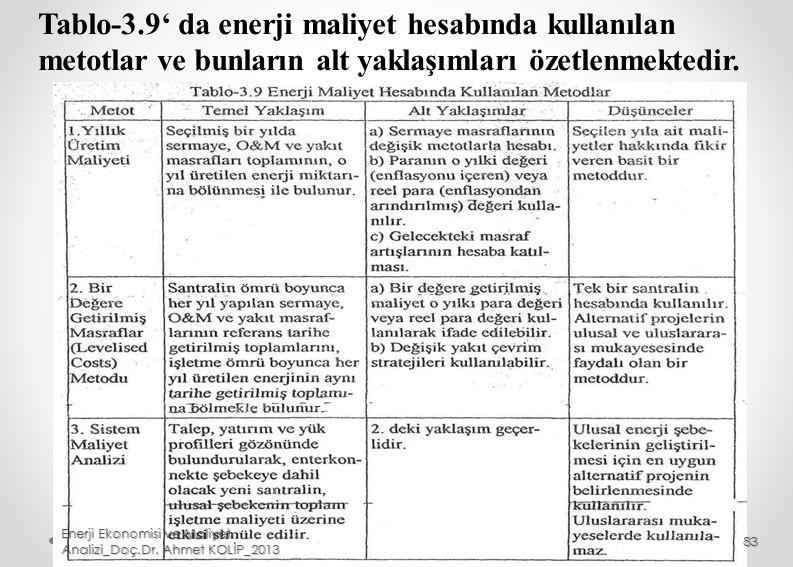 Tablo-3.9' da enerji maliyet hesabında kullanılan metotlar ve bunların alt yaklaşımları özetlenmektedir.