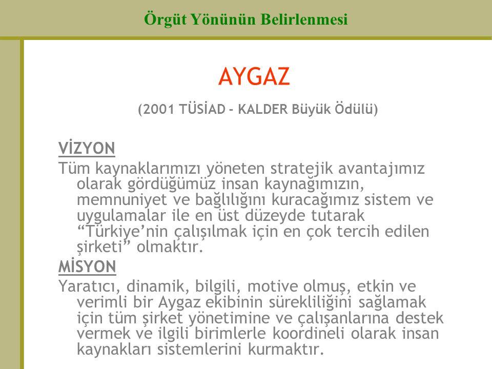 AYGAZ (2001 TÜSİAD - KALDER Büyük Ödülü)