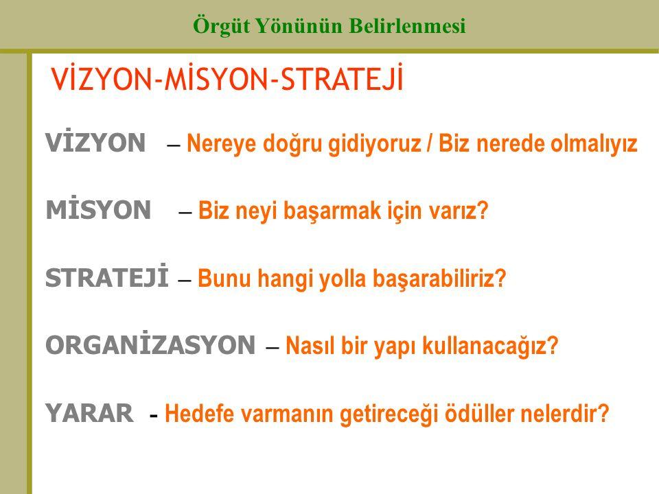 VİZYON-MİSYON-STRATEJİ