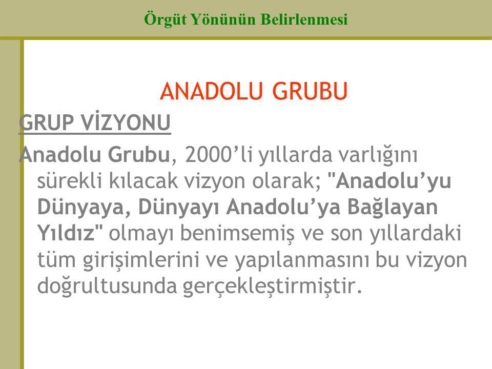 ANADOLU GRUBU GRUP VİZYONU