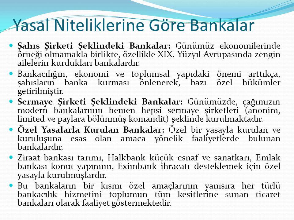 Yasal Niteliklerine Göre Bankalar