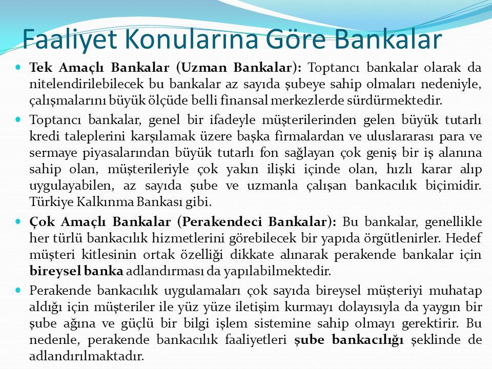 Faaliyet Konularına Göre Bankalar