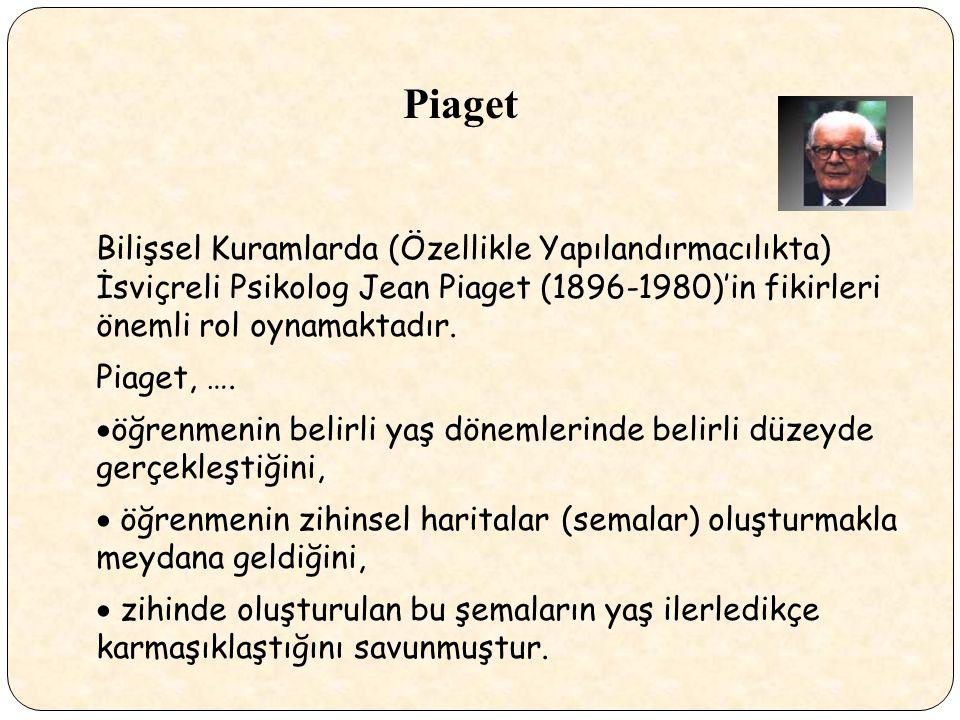 Piaget Bilişsel Kuramlarda (Özellikle Yapılandırmacılıkta) İsviçreli Psikolog Jean Piaget (1896-1980)'in fikirleri önemli rol oynamaktadır.