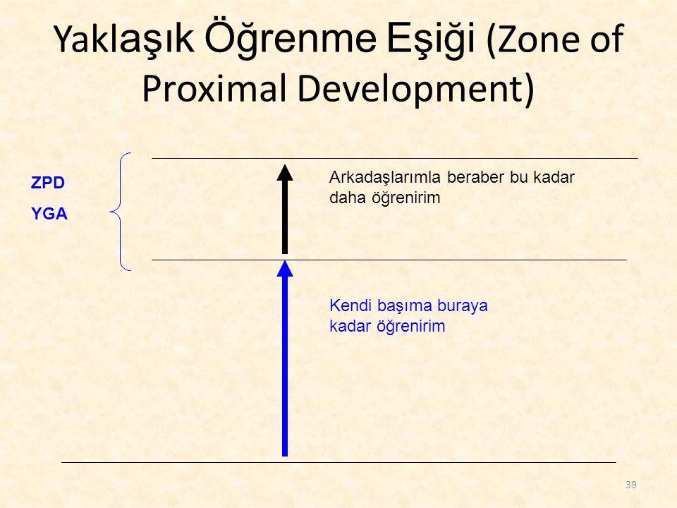 Yaklaşık Öğrenme Eşiği (Zone of Proximal Development)