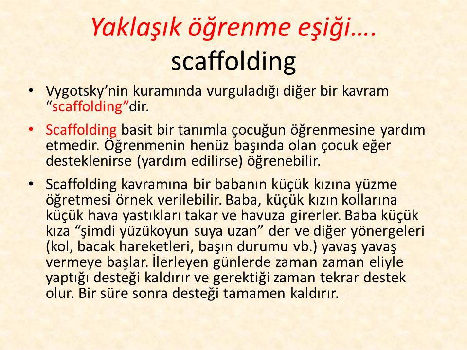 Yaklaşık öğrenme eşiği…. scaffolding