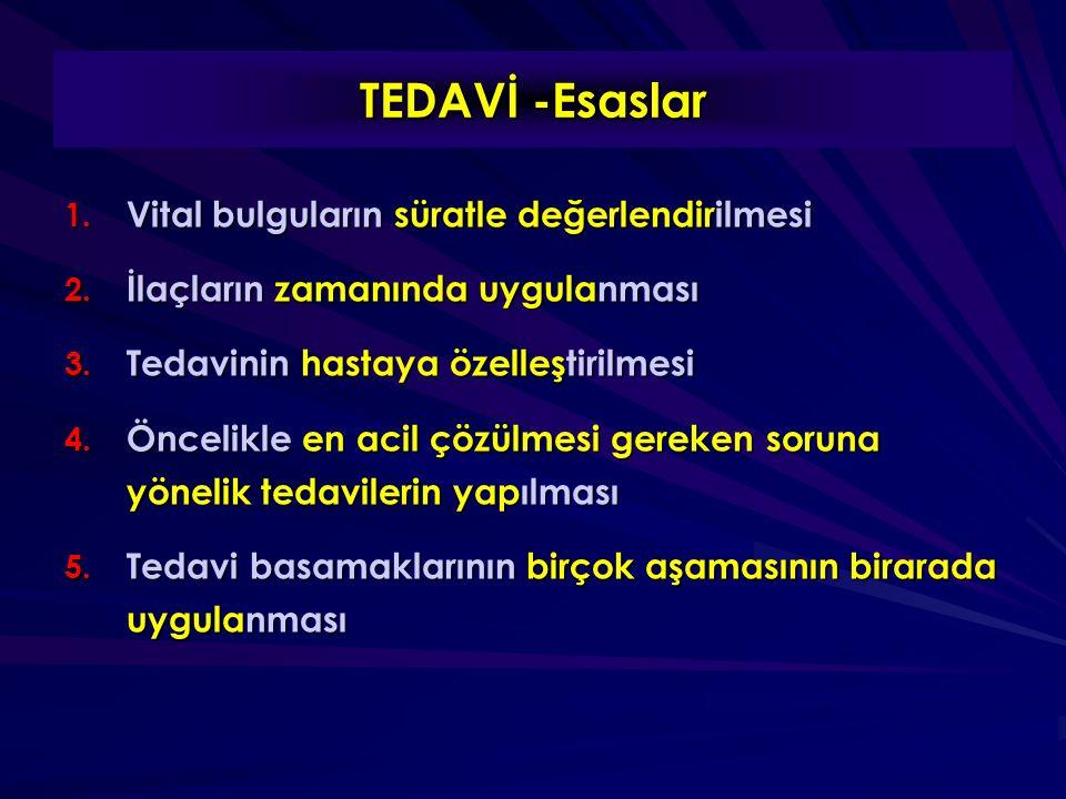 TEDAVİ -Esaslar Vital bulguların süratle değerlendirilmesi