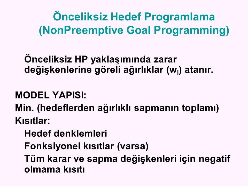 Önceliksiz Hedef Programlama (NonPreemptive Goal Programming)