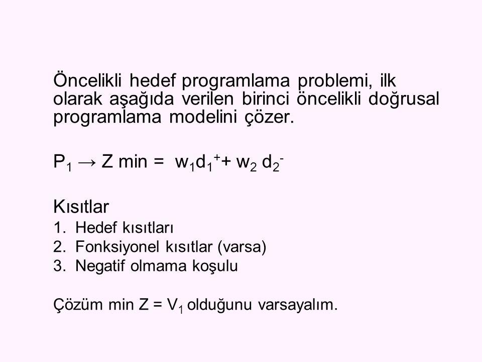 Öncelikli hedef programlama problemi, ilk olarak aşağıda verilen birinci öncelikli doğrusal programlama modelini çözer.
