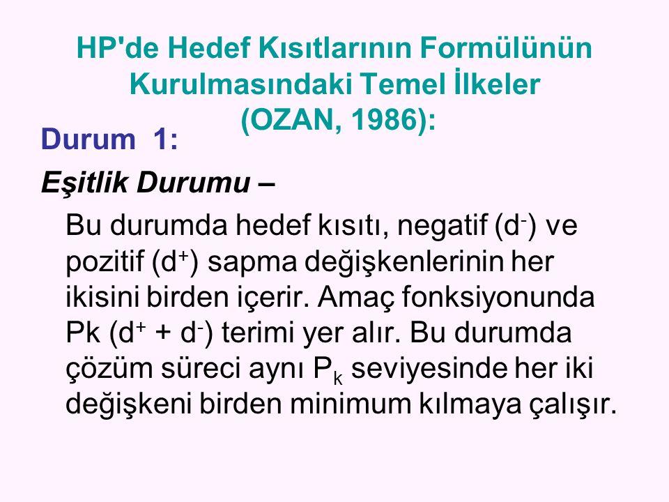 HP de Hedef Kısıtlarının Formülünün Kurulmasındaki Temel İlkeler (OZAN, 1986):