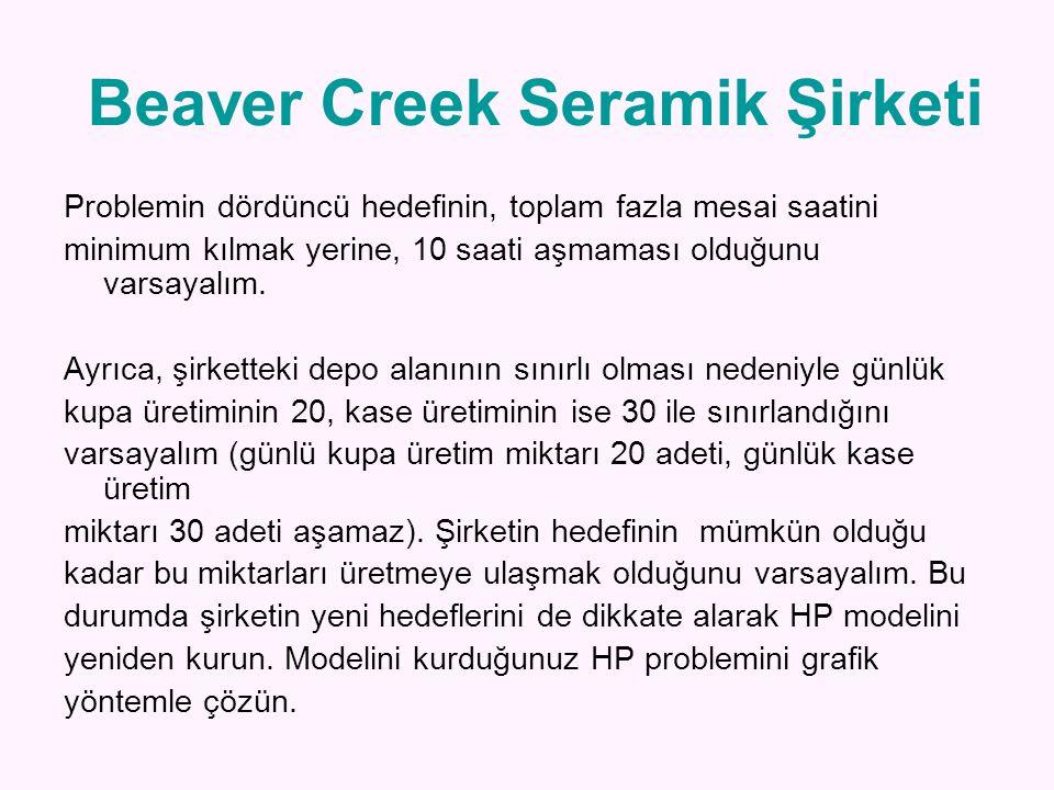 Beaver Creek Seramik Şirketi