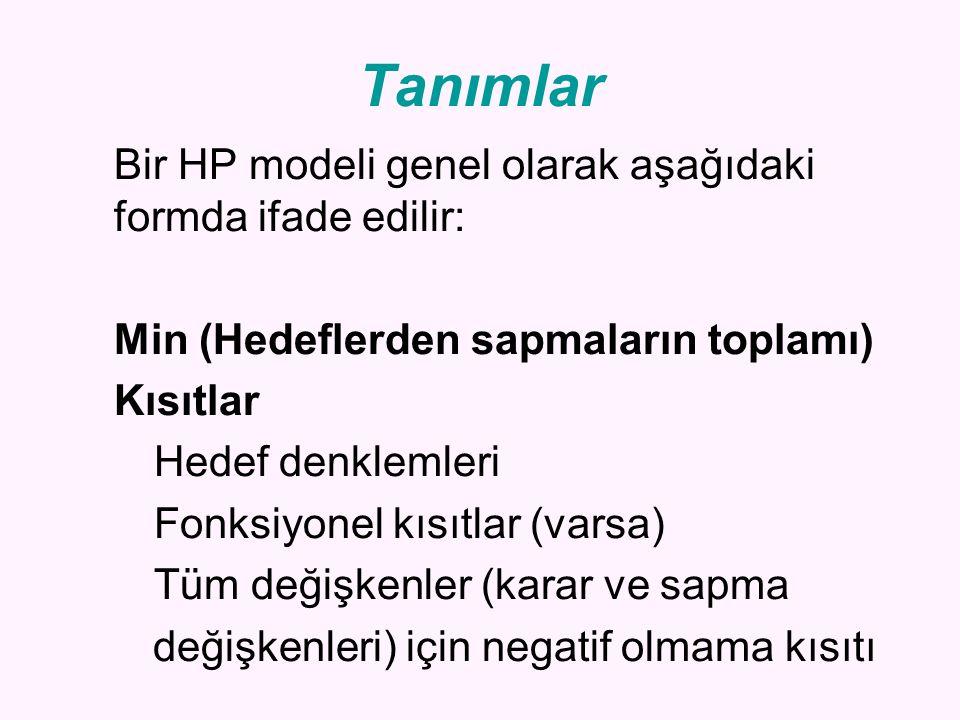 Tanımlar Bir HP modeli genel olarak aşağıdaki formda ifade edilir: