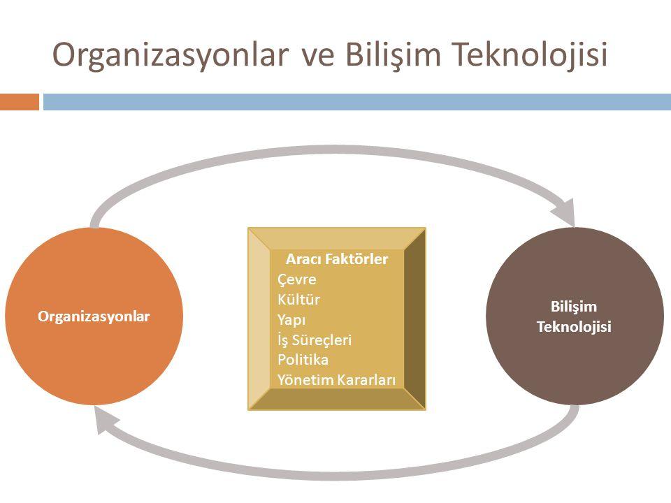 Organizasyonlar ve Bilişim Teknolojisi