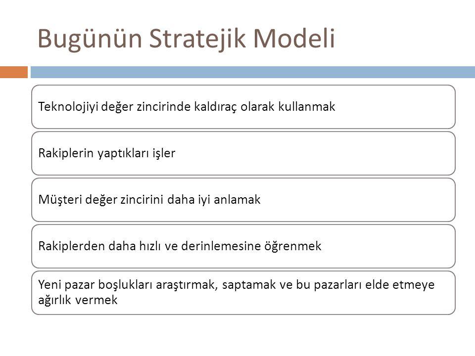 Bugünün Stratejik Modeli