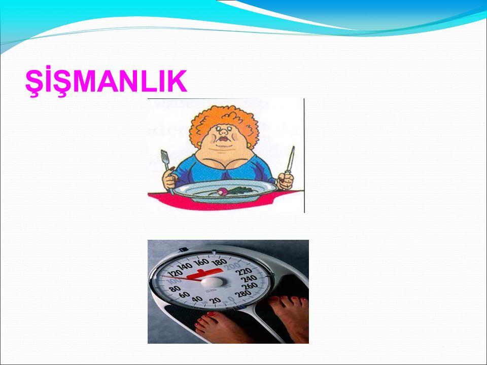 ŞİŞMANLIK