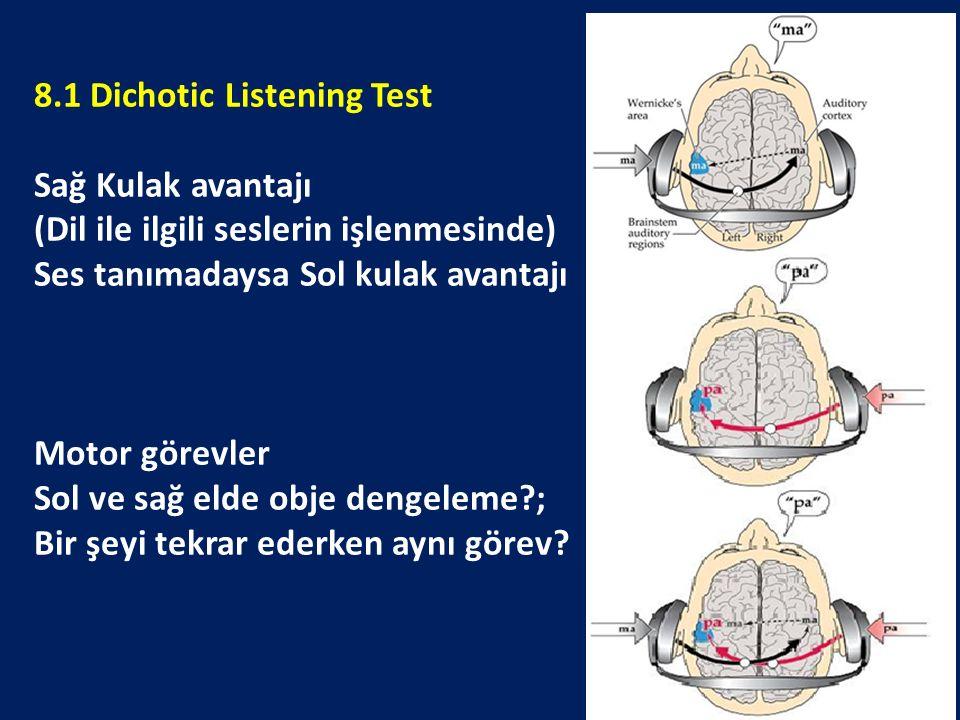 8.1 Dichotic Listening Test