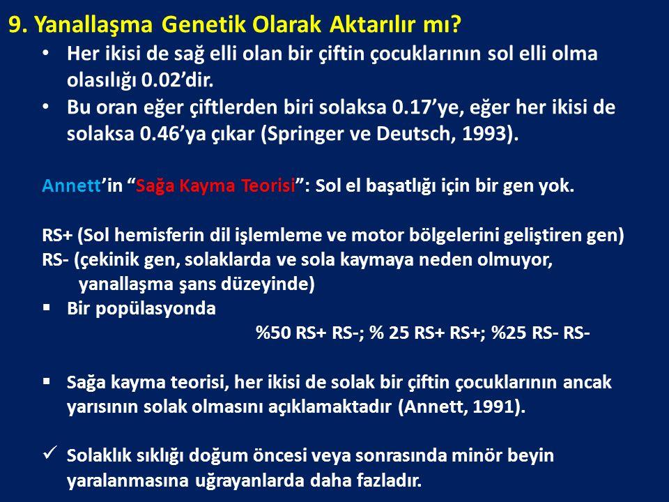 9. Yanallaşma Genetik Olarak Aktarılır mı