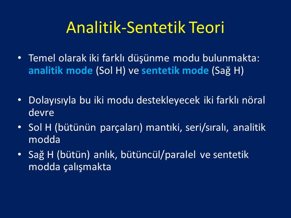 Analitik-Sentetik Teori