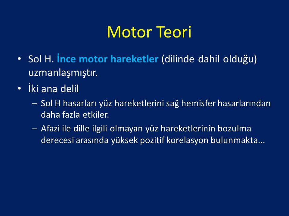 Motor Teori Sol H. İnce motor hareketler (dilinde dahil olduğu) uzmanlaşmıştır. İki ana delil.