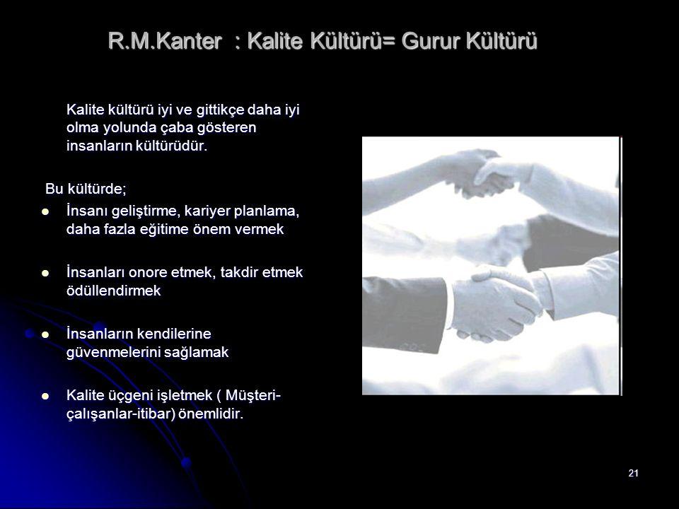 R.M.Kanter : Kalite Kültürü= Gurur Kültürü