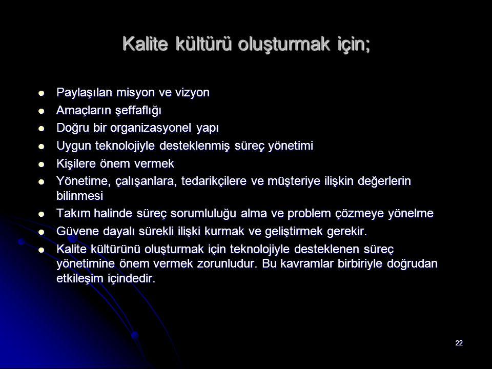 Kalite kültürü oluşturmak için;