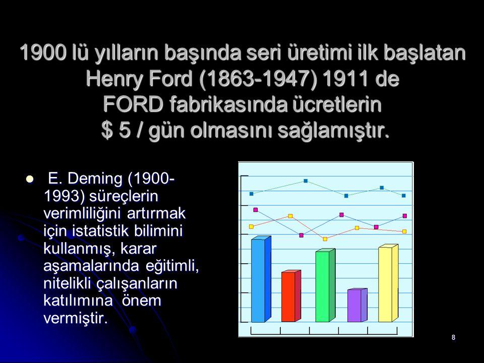 1900 lü yılların başında seri üretimi ilk başlatan Henry Ford (1863-1947) 1911 de FORD fabrikasında ücretlerin $ 5 / gün olmasını sağlamıştır.