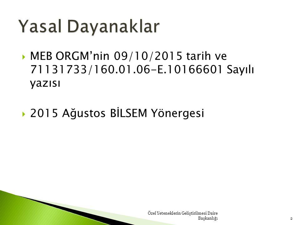 Yasal Dayanaklar MEB ORGM'nin 09/10/2015 tarih ve 71131733/160.01.06-E.10166601 Sayılı yazısı. 2015 Ağustos BİLSEM Yönergesi.