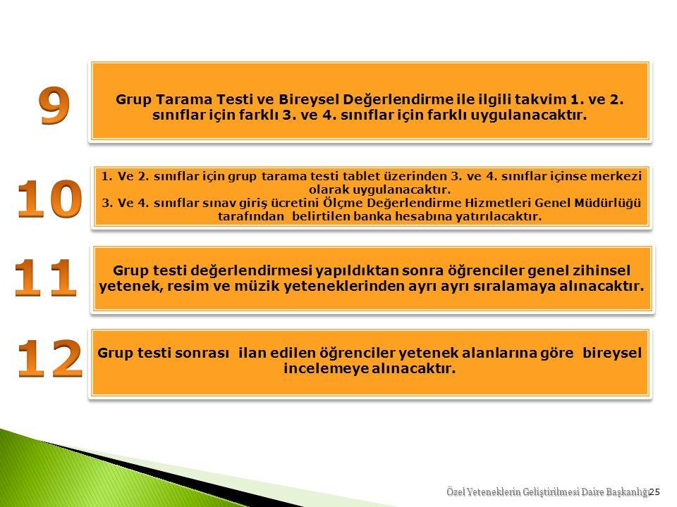Grup Tarama Testi ve Bireysel Değerlendirme ile ilgili takvim 1. ve 2