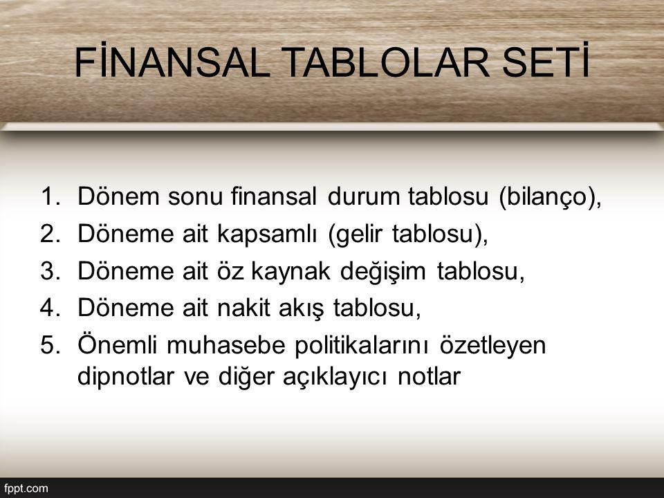 FİNANSAL TABLOLAR SETİ