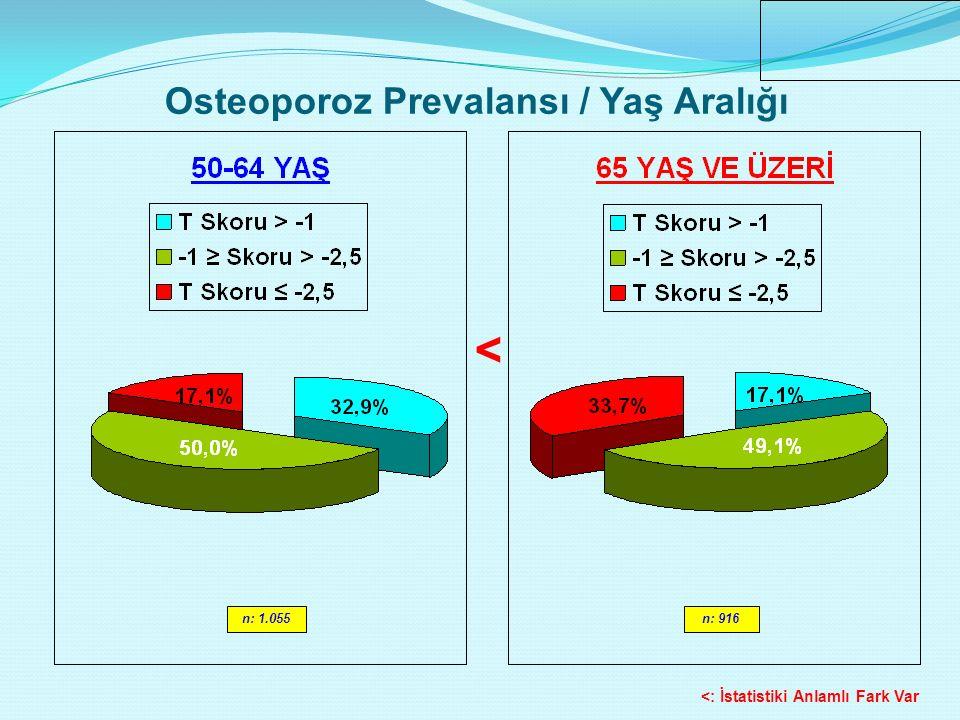 Osteoporoz Prevalansı / Yaş Aralığı