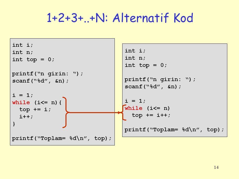 1+2+3+..+N: Alternatif Kod int i; int n; int i; int top = 0; int n;