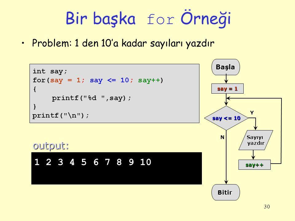 Bir başka for Örneği Problem: 1 den 10'a kadar sayıları yazdır output: