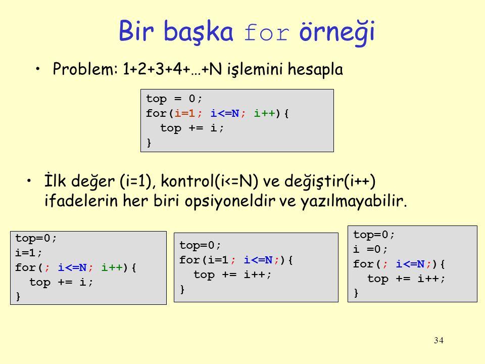 Bir başka for örneği Problem: 1+2+3+4+…+N işlemini hesapla