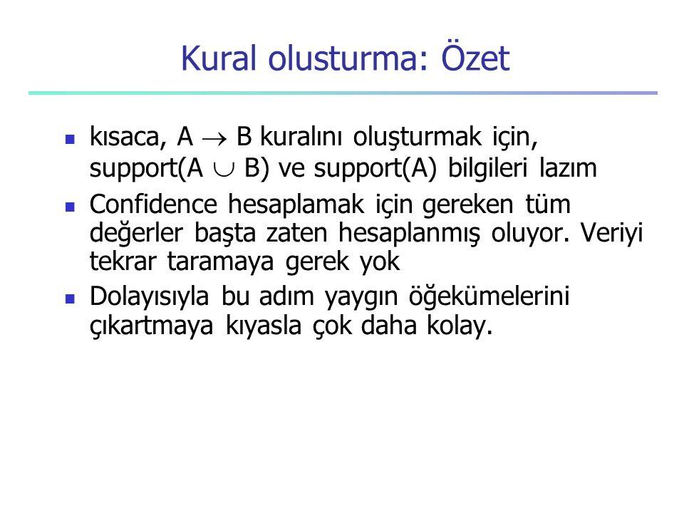 Kural olusturma: Özet kısaca, A  B kuralını oluşturmak için, support(A  B) ve support(A) bilgileri lazım.