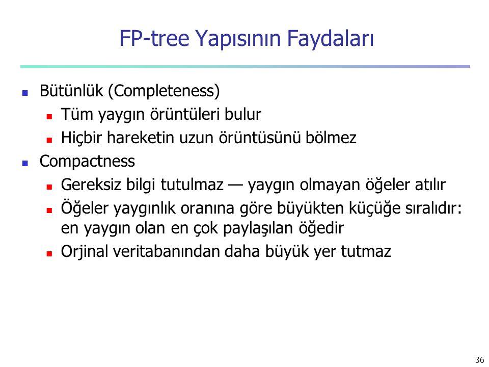 FP-tree Yapısının Faydaları