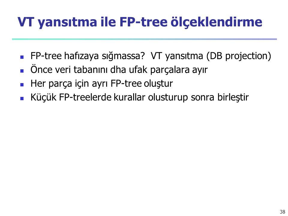 VT yansıtma ile FP-tree ölçeklendirme