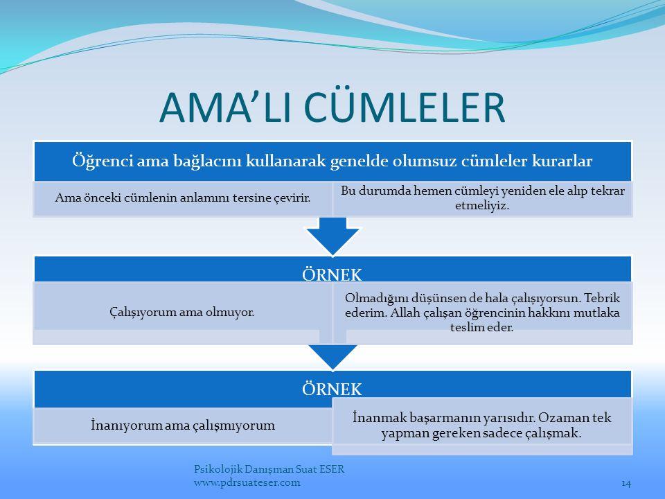 AMA'LI CÜMLELER Psikolojik Danışman Suat ESER www.pdrsuateser.com
