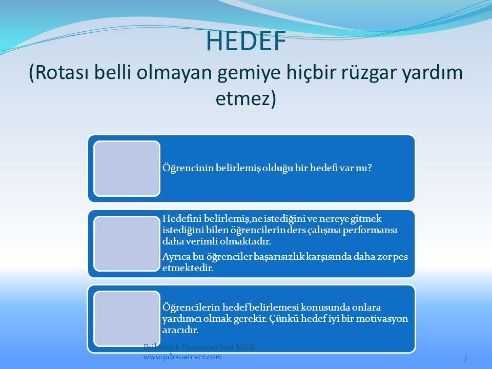HEDEF (Rotası belli olmayan gemiye hiçbir rüzgar yardım etmez)