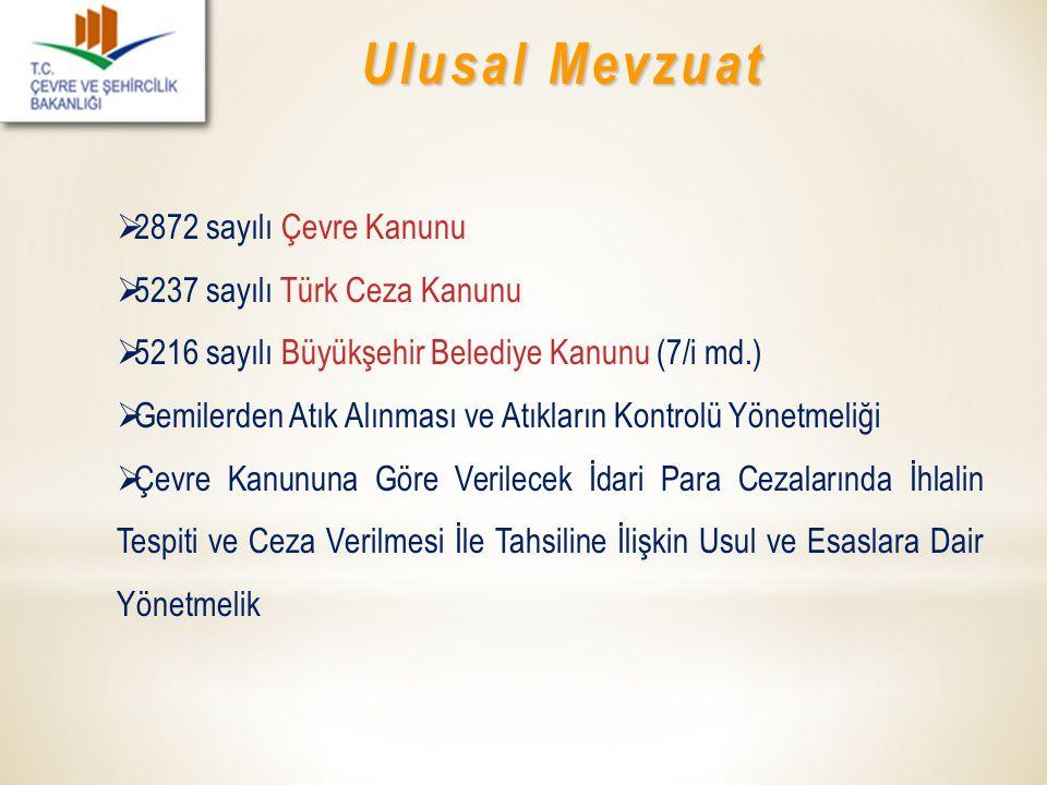 Ulusal Mevzuat 2872 sayılı Çevre Kanunu 5237 sayılı Türk Ceza Kanunu