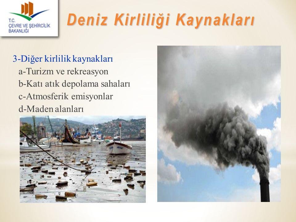 Deniz Kirliliği Kaynakları