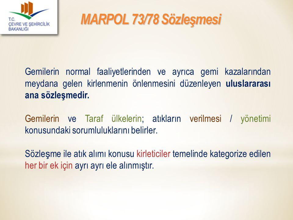 MARPOL 73/78 Sözleşmesi