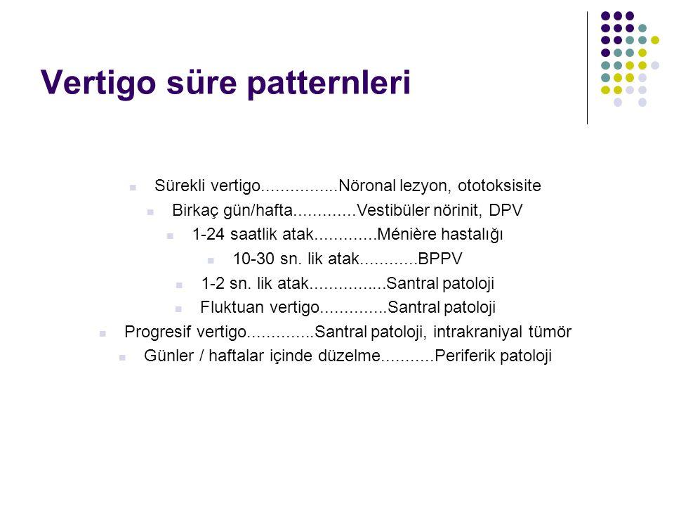 Vertigo süre patternleri