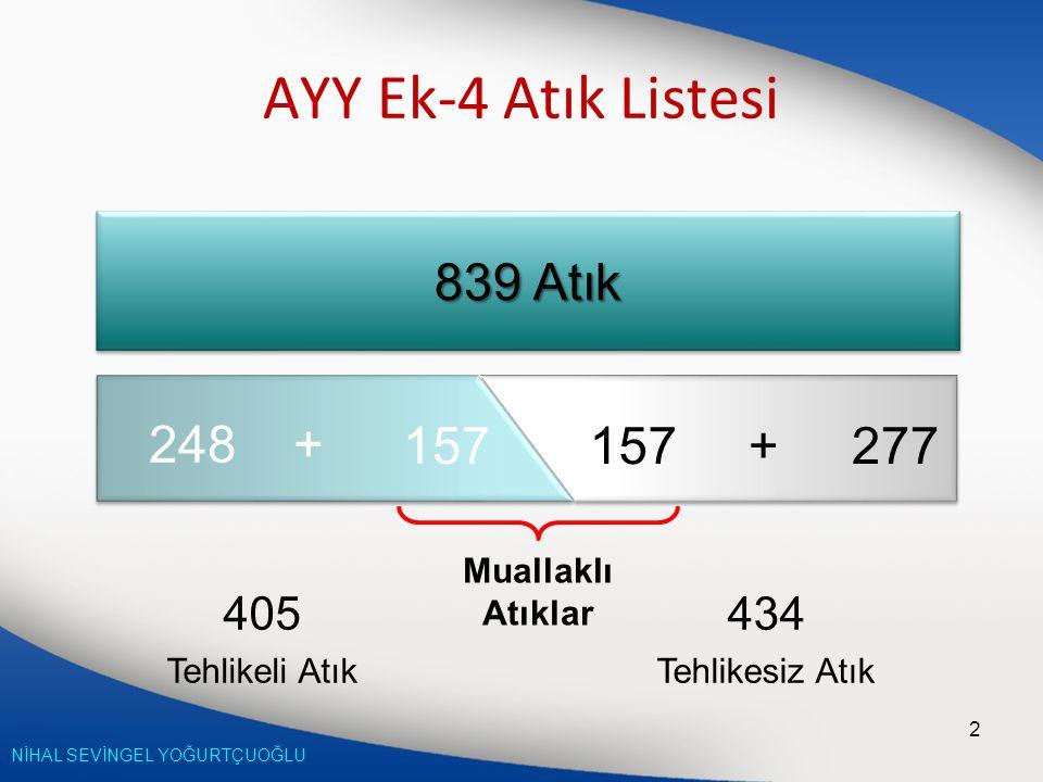 AYY Ek-4 Atık Listesi 839 Atık 248 + 157 157 + 277 405 434