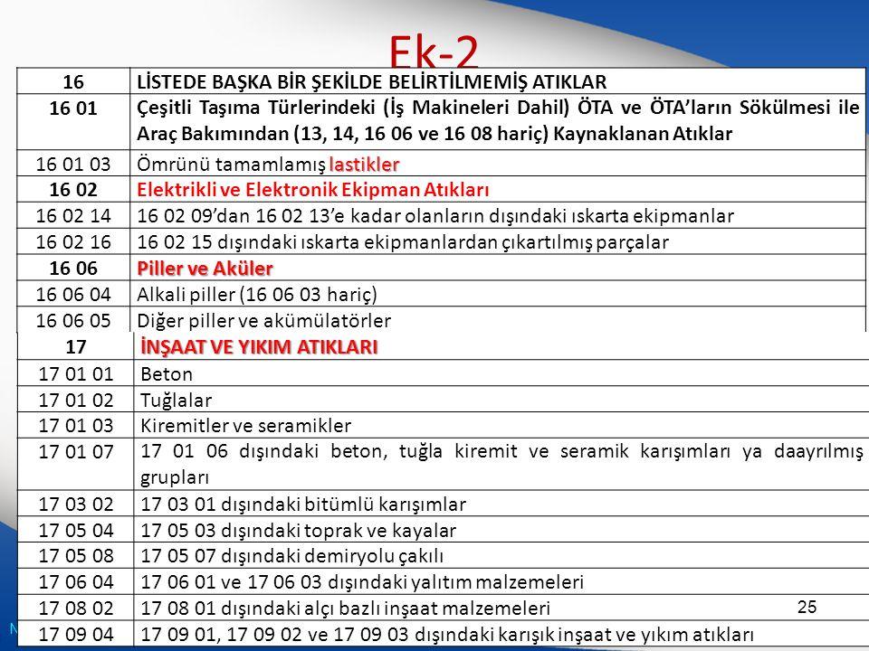 Ek-2 16 LİSTEDE BAŞKA BİR ŞEKİLDE BELİRTİLMEMİŞ ATIKLAR 16 01