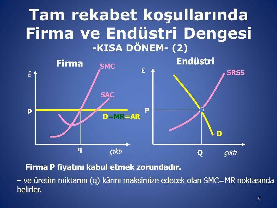 Tam rekabet koşullarında Firma ve Endüstri Dengesi -KISA DÖNEM- (2)