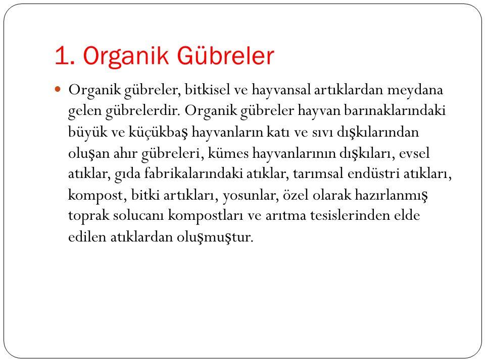 1. Organik Gübreler